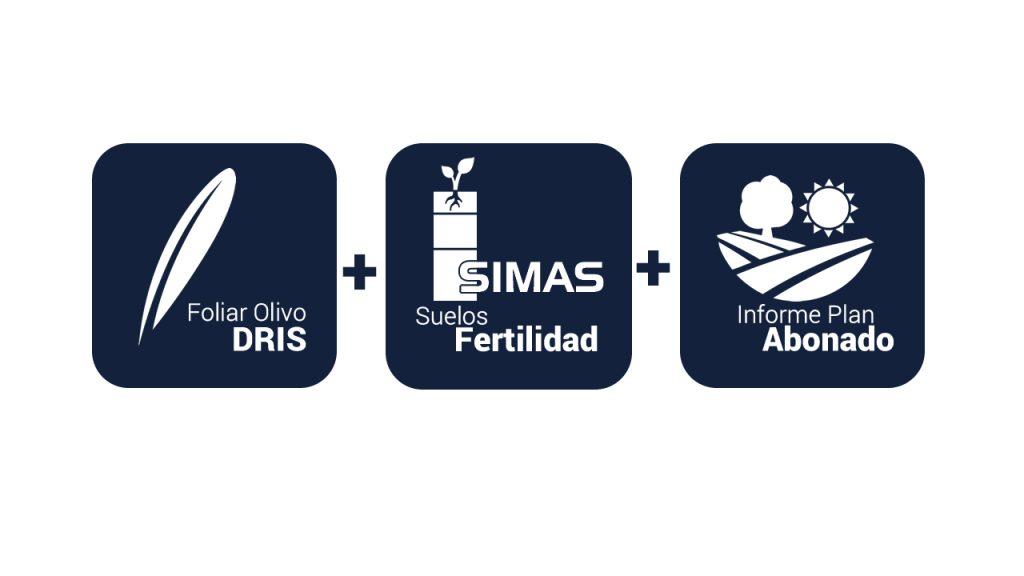 Analisis Foliar DRIS, Fertilidad SIMAS, Plan Abonado